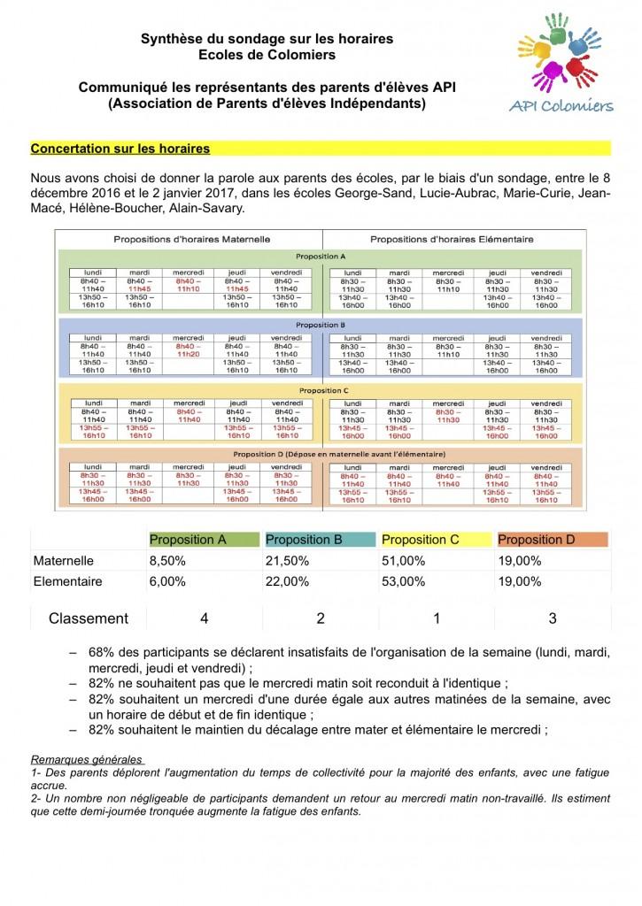 synthèse sondageAPI:1